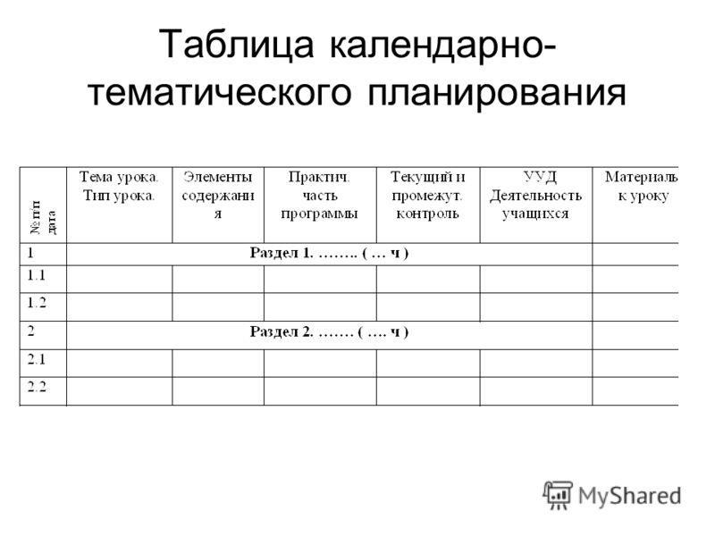 Таблица календарно- тематического планирования