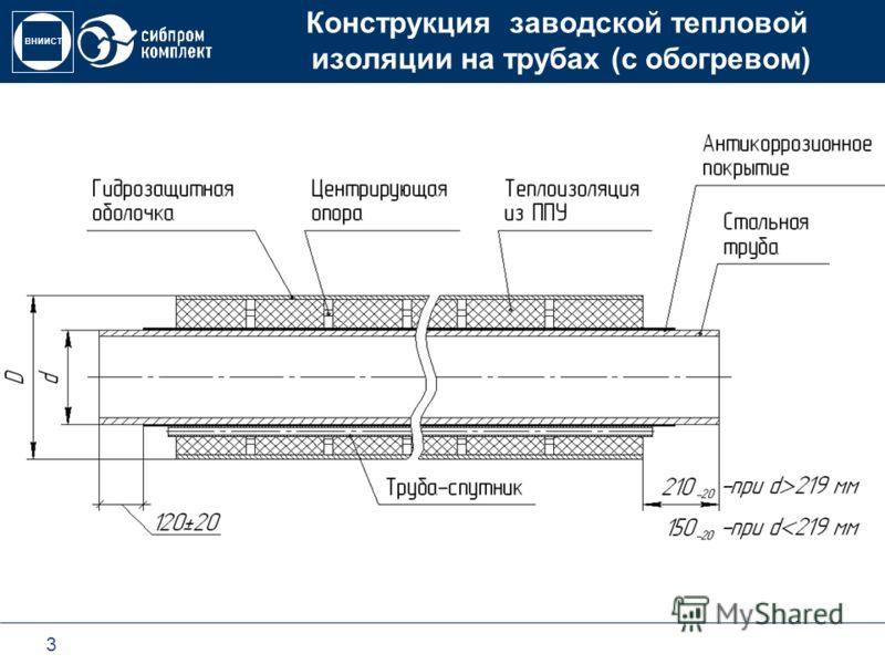 ВНИИСТ 3 Конструкция заводской тепловой изоляции на трубах (с обогревом)