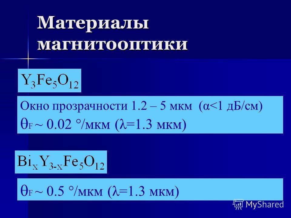 Материалы магнитооптики Окно прозрачности 1.2 – 5 мкм (α