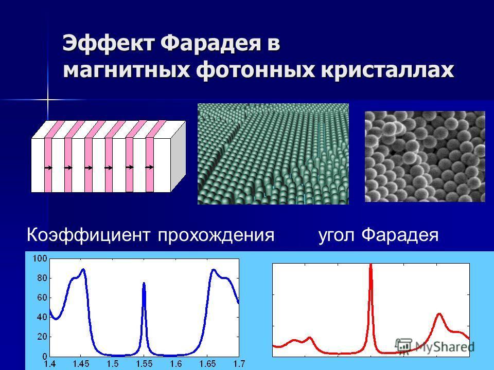 Эффект Фарадея в магнитных фотонных кристаллах Коэффициент прохождения угол Фарадея