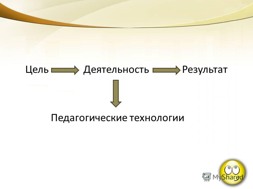Цель Деятельность Результат Педагогические технологии