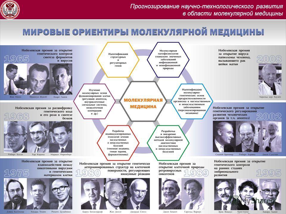 Прогнозирование научно-технологического развития в области молекулярной медицины