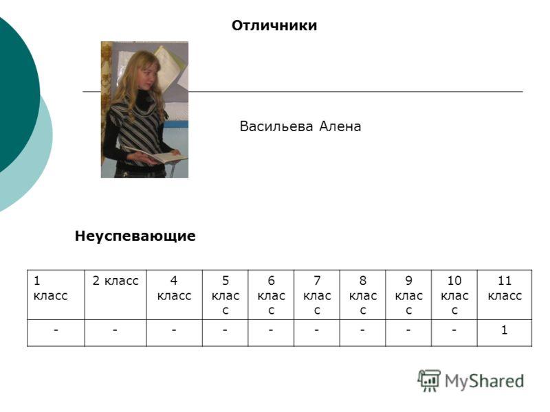 Отличники Васильева Алена Неуспевающие 1 класс 2 класс4 класс 5 клас с 6 клас с 7 клас с 8 клас с 9 клас с 10 клас с 11 класс ---------1