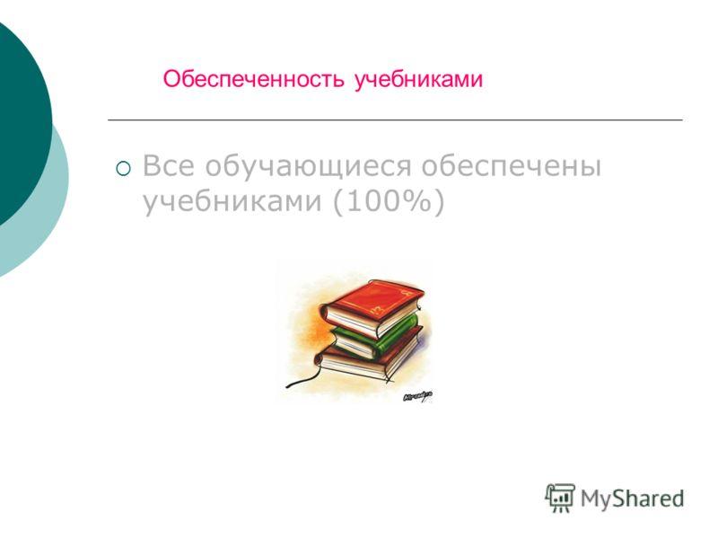 Обеспеченность учебниками Все обучающиеся обеспечены учебниками (100%)