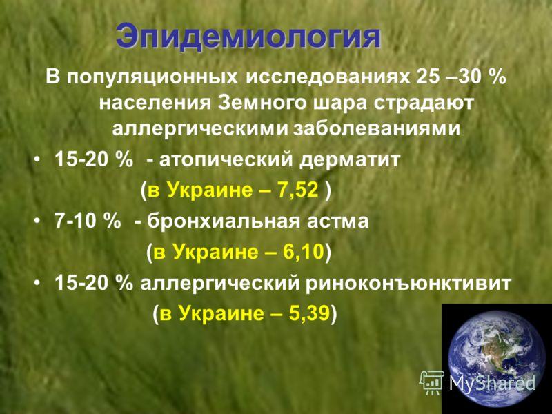 Эпидемиология В популяционных исследованиях 25 –30 % населения Земного шара страдают аллергическими заболеваниями 15-20 % - атопический дерматит (в Украине – 7,52 ) 7-10 % - бронхиальная астма (в Украине – 6,10) 15-20 % аллергический риноконъюнктивит