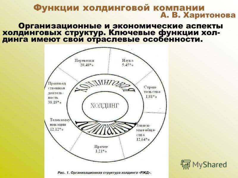 Функции холдинговой компании А. В. Харитонова Организационные и экономические аспекты холдинговых структур. Ключевые функции хол- динга имеют свои отраслевые особенности.