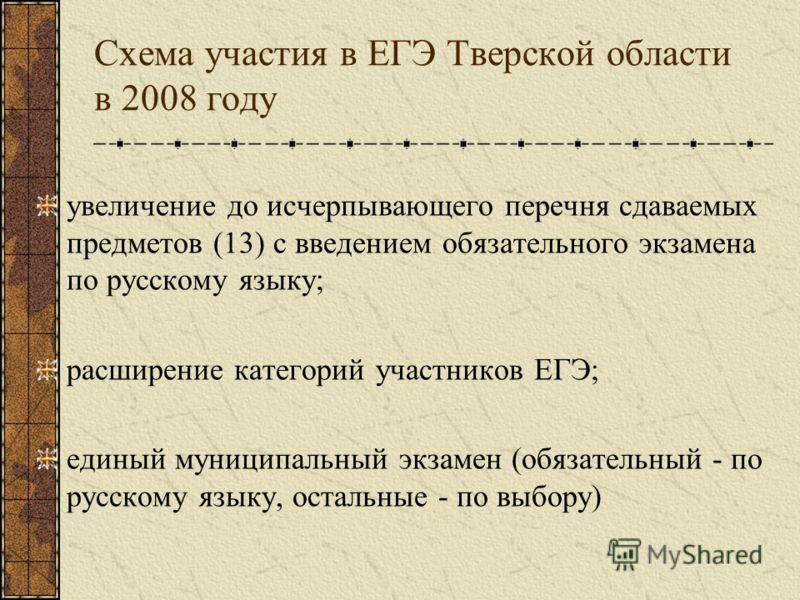 Схема участия в ЕГЭ Тверской области в 2008 году увеличение до исчерпывающего перечня сдаваемых предметов (13) с введением обязательного экзамена по русскому языку; расширение категорий участников ЕГЭ; единый муниципальный экзамен (обязательный - по