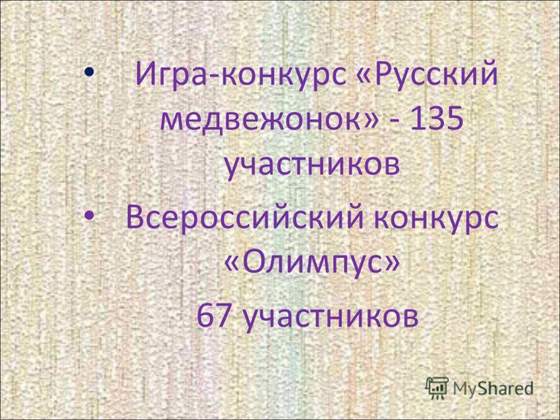 Игра-конкурс «Русский медвежонок» - 135 участников Всероссийский конкурс «Олимпус» 67 участников