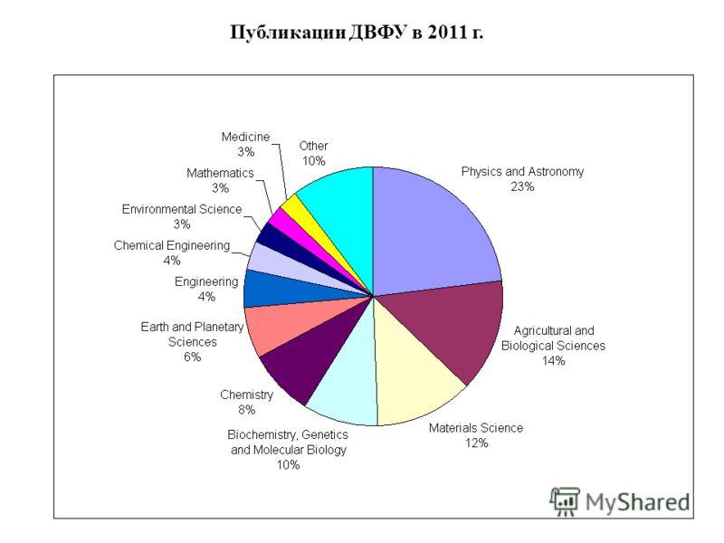 Публикации ДВФУ в 2011 г.