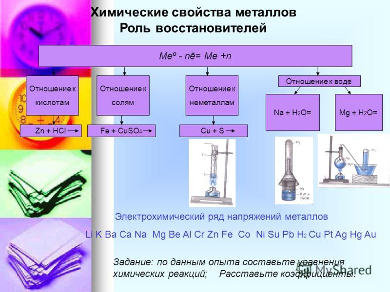 Химические свойства металлов Роль восстановителей Meº - nē= Me +n Отношение к неметаллам Отношение к воде Na + H 2 O=Mg + H 2 O= Отношение к кислотам Отношение к солям Zn + HClFe + CuSO 4 Cu + S Электрохимический ряд напряжений металлов Li K Ba Ca Na