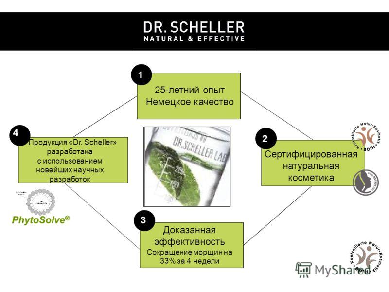 1 2 3 4 25-летний опыт Немецкое качество Сертифицированная натуральная косметика Доказанная эффективность Сокращение морщин на 33% за 4 недели Продукция «Dr. Scheller» разработана с использованием новейших научных разработок