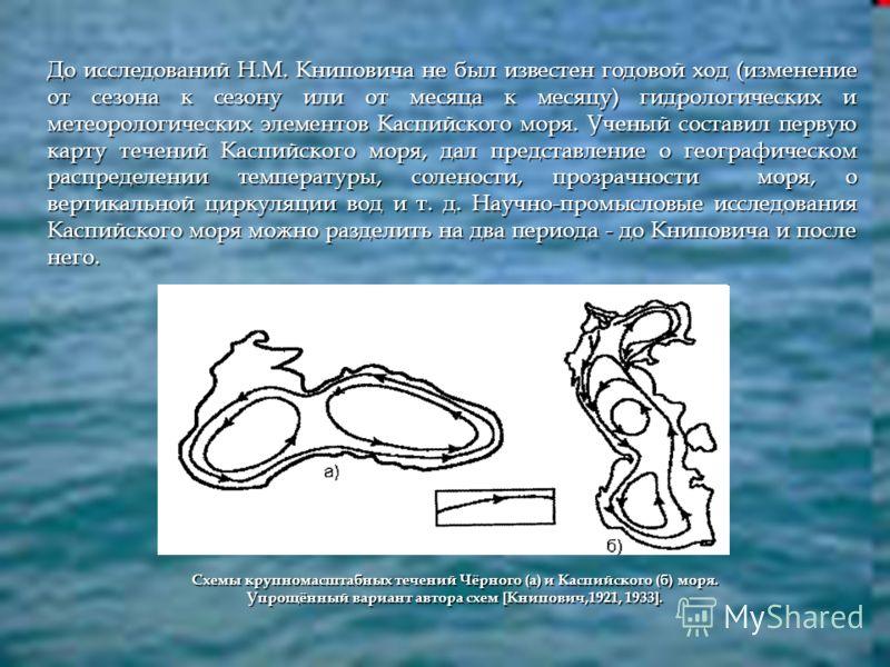 До исследований Н.М. Книповича не был известен годовой ход (изменение от сезона к сезону или от месяца к месяцу) гидрологических и метеорологических элементов Каспийского моря. Ученый составил первую карту течений Каспийского моря, дал представление