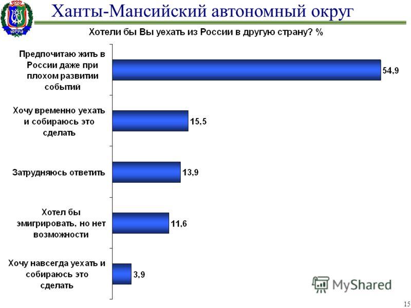 Ханты-Мансийский автономный округ 15
