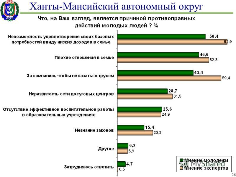 Ханты-Мансийский автономный округ 26
