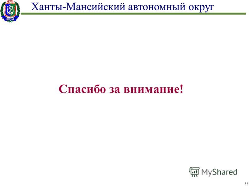 Ханты-Мансийский автономный округ 33 Спасибо за внимание!
