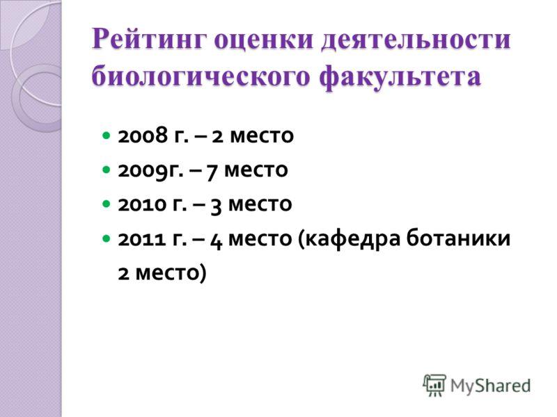 Рейтинг оценки деятельности биологического факультета 2008 г. – 2 место 2009 г. – 7 место 2010 г. – 3 место 2011 г. – 4 место ( кафедра ботаники 2 место )