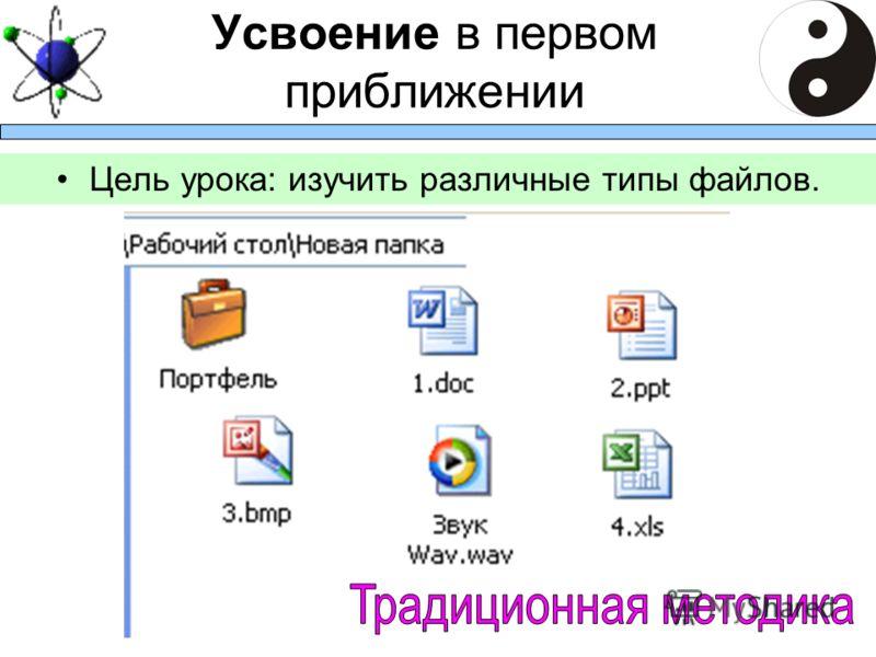 Усвоение в первом приближении Цель урока: изучить различные типы файлов.