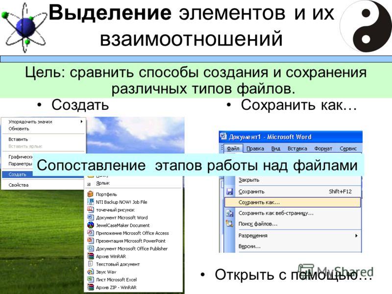 Выделение элементов и их взаимоотношений Цель: сравнить способы создания и сохранения различных типов файлов. СоздатьСохранить как… Открыть с помощью… Сопоставление этапов работы над файлами