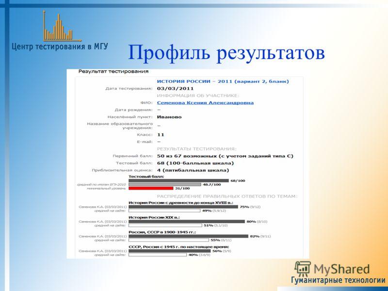 Профиль результатов