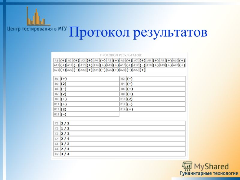 Протокол результатов
