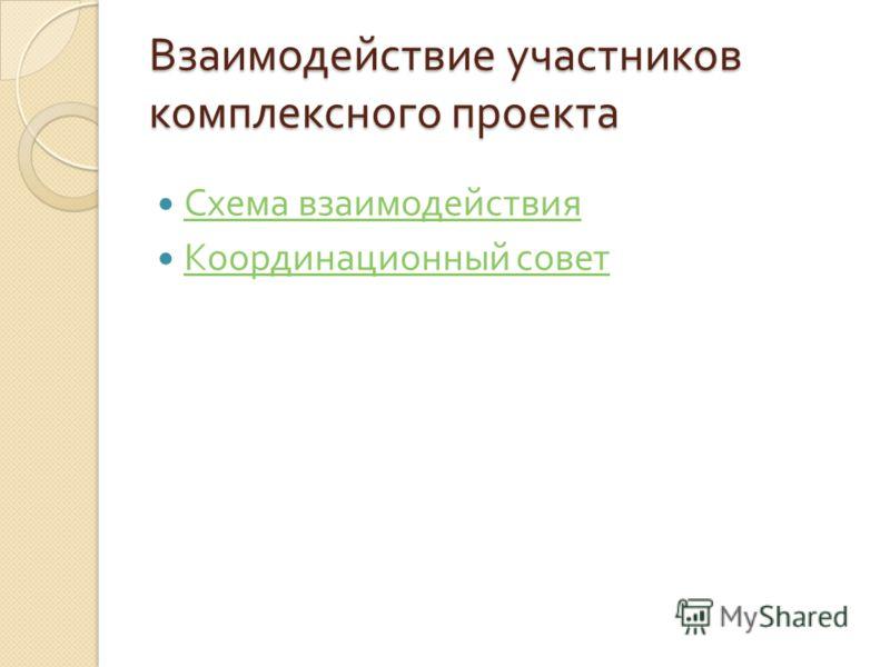 Взаимодействие участников комплексного проекта Схема взаимодействия Схема взаимодействия Координационный совет Координационный совет