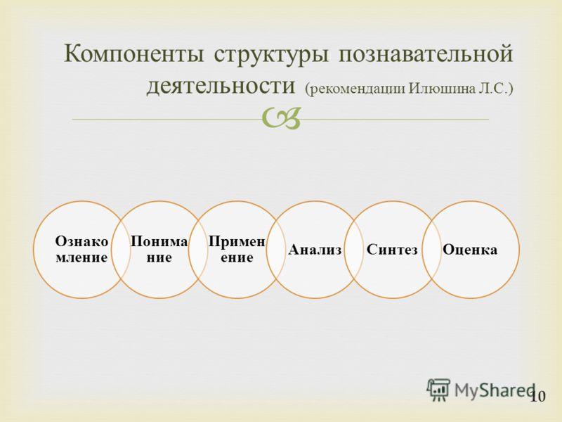Ознако мление Понима ние Примен ение АнализСинтезОценка Компоненты структуры познавательной деятельности ( рекомендации Илюшина Л. С.) 10