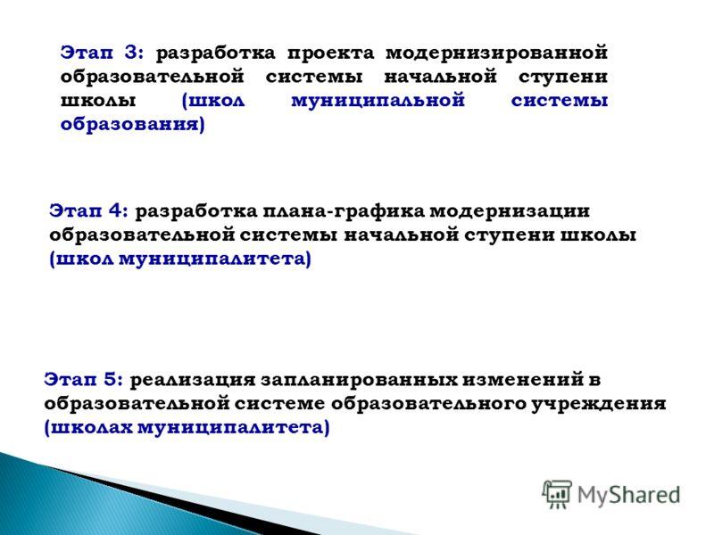 Этап 4: разработка плана-графика модернизации образовательной системы начальной ступени школы (школ муниципалитета) Этап 5: реализация запланированных изменений в образовательной системе образовательного учреждения (школах муниципалитета) Этап 3: раз