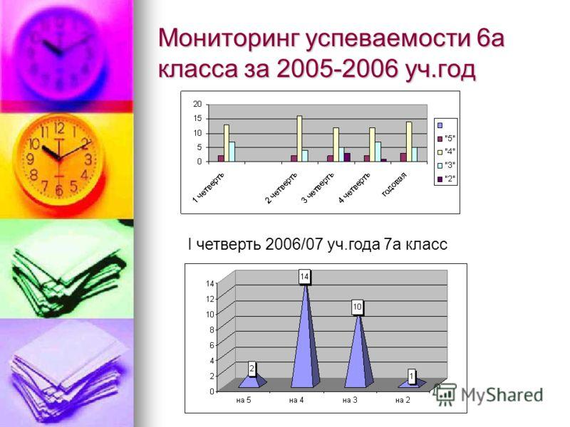 Мониторинг успеваемости 6а класса за 2005-2006 уч.год I четверть 2006/07 уч.года 7а класс