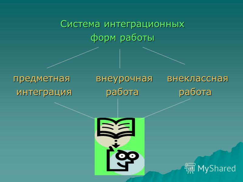 Система интеграционных форм работы предметная внеурочная внеклассная интеграция работа работа интеграция работа работа