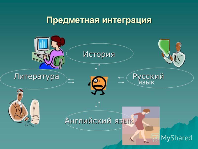 Предметная интеграция История ЛитератураРусский Английский язык язык