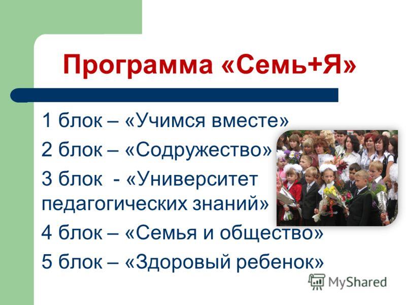 Программа «Семь+Я» 1 блок – «Учимся вместе» 2 блок – «Содружество» 3 блок - «Университет педагогических знаний» 4 блок – «Семья и общество» 5 блок – «Здоровый ребенок»