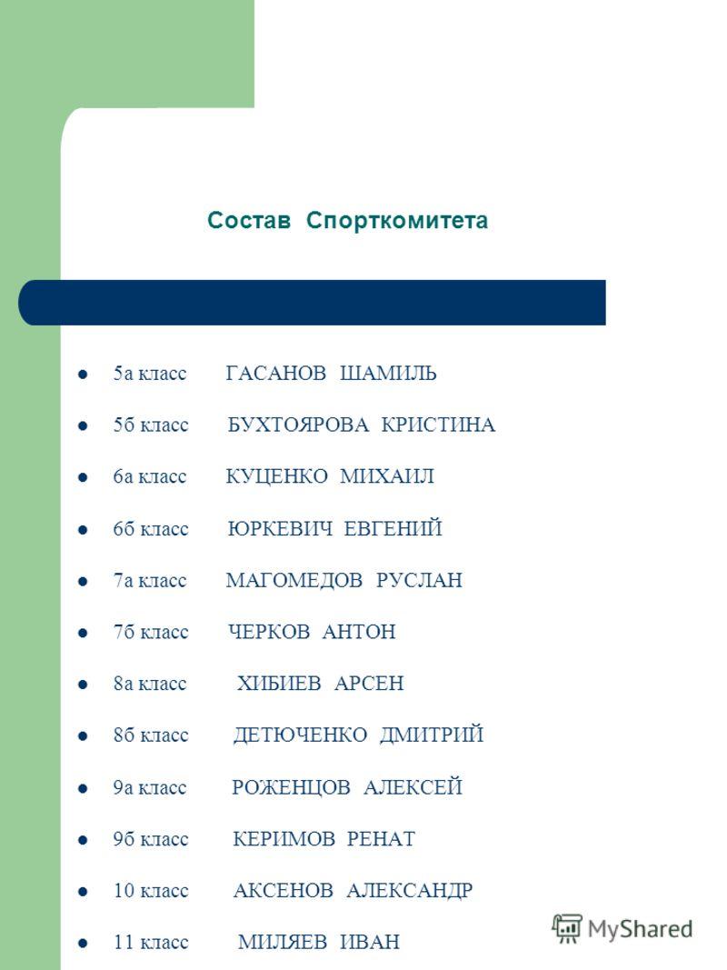 Состав Комитета по образованию 5а класс АНФИНОГЕНОВА МАРИЯ 5б класс СОЛОНЕЦКАЯ АННА 6а класс АЛОЯН АРМИНУ 6б класс РАМАЗАНОВА АДЕЛИЯ 7а класс ЮРКЕВИЧ ЕЛЕНА 7б класс САЛИХОВ РУСЛАН 8а класс ИВАНОВА ВАЛЕРИЯ 8б класс СПИЧКА АЛЕНА 9а класс БЫЧКОВА АЛЕКСА