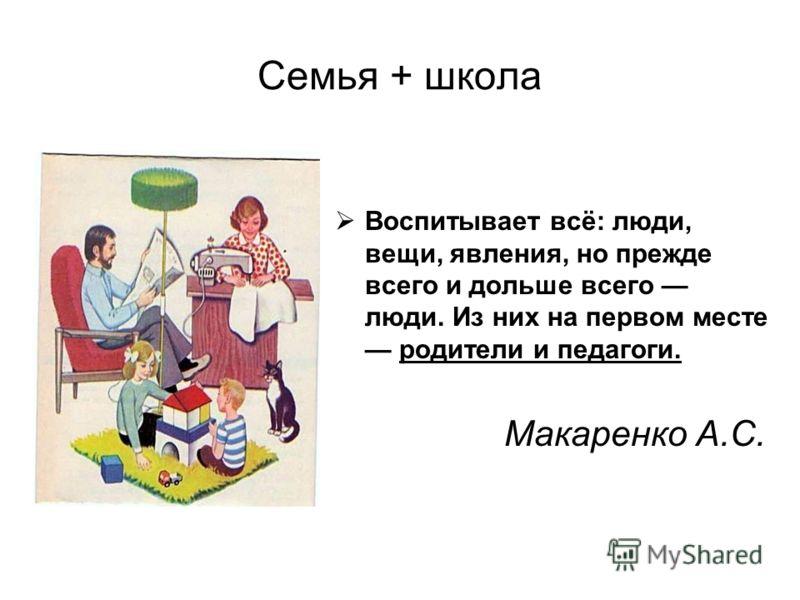 Семья + школа Воспитывает всё: люди, вещи, явления, но прежде всего и дольше всего люди. Из них на первом месте родители и педагоги. Макаренко А.С.