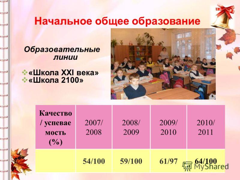 Начальное общее образование Образовательные линии «Школа XXI века» «Школа 2100» Качество / успевае мость (%) 2007/ 2008 2008/ 2009 2009/ 2010 2010/ 2011 54/10059/10061/9764/100
