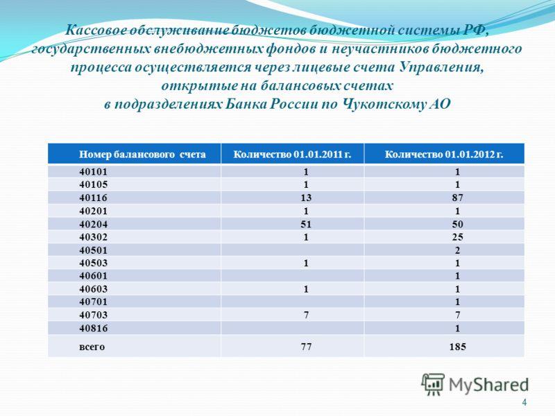 Кассовое обслуживание бюджетов бюджетной системы РФ, государственных внебюджетных фондов и неучастников бюджетного процесса осуществляется через лицевые счета Управления, открытые на балансовых счетах в подразделениях Банка России по Чукотскому АО Но