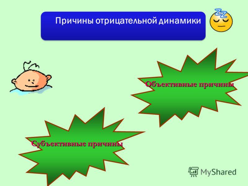 Причины отрицательной динамики Объективные причины Субъективные причины