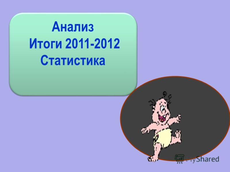 Анализ Итоги 2011-2012 Статистика Анализ Итоги 2011-2012 Статистика