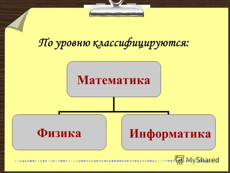По уровню классифицируются: Математика Физика Информатика