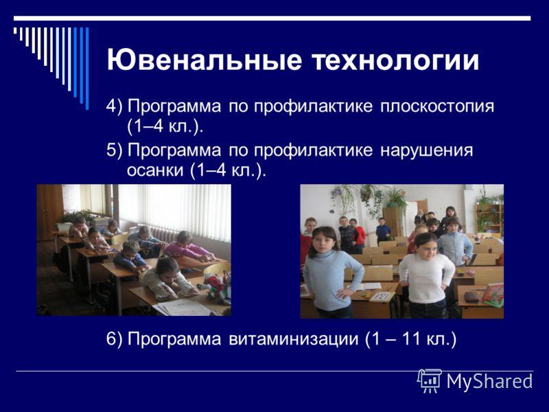 4) Программа по профилактике плоскостопия (1–4 кл.). 5) Программа по профилактике нарушения осанки (1–4 кл.). 6) Программа витаминизации (1 – 11 кл.)