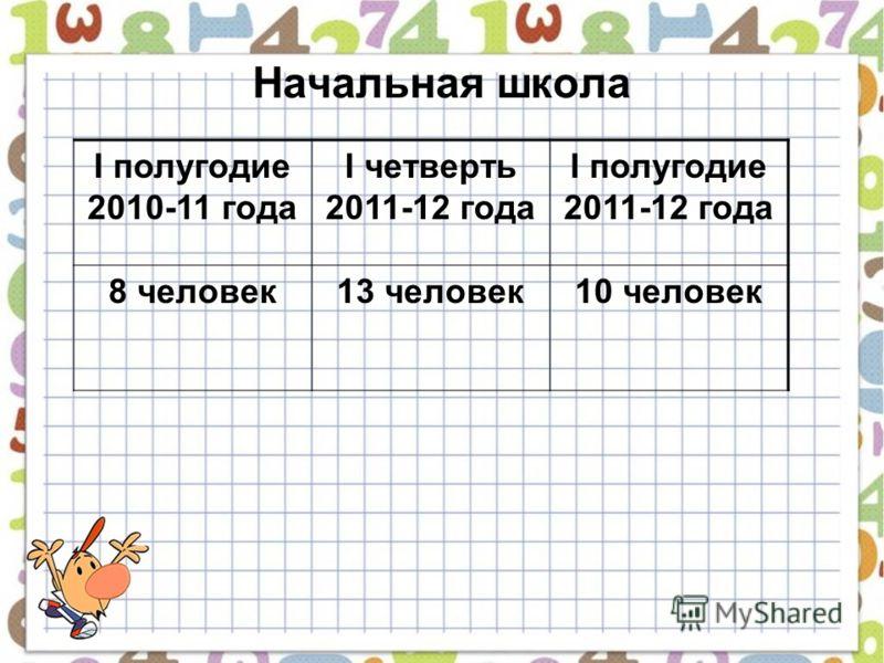 Начальная школа I полугодие 2010-11 года I четверть 2011-12 года I полугодие 2011-12 года 8 человек13 человек10 человек