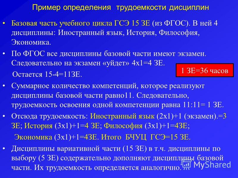 Пример определения трудоемкости дисциплин Базовая часть учебного цикла ГСЭ 15 ЗЕ (из ФГОС). В ней 4 дисциплины: Иностранный язык, История, Философия, Экономика.Базовая часть учебного цикла ГСЭ 15 ЗЕ (из ФГОС). В ней 4 дисциплины: Иностранный язык, Ис