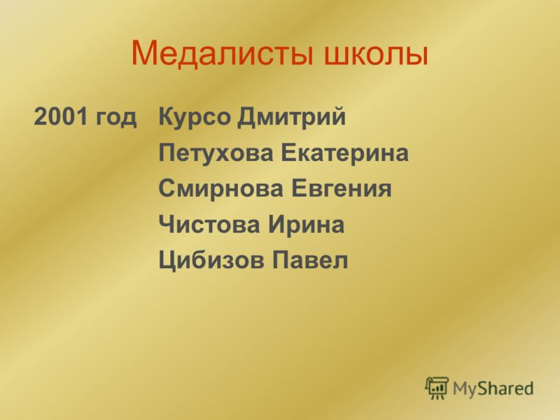 Медалисты школы 2001 год Курсо Дмитрий Петухова Екатерина Смирнова Евгения Чистова Ирина Цибизов Павел