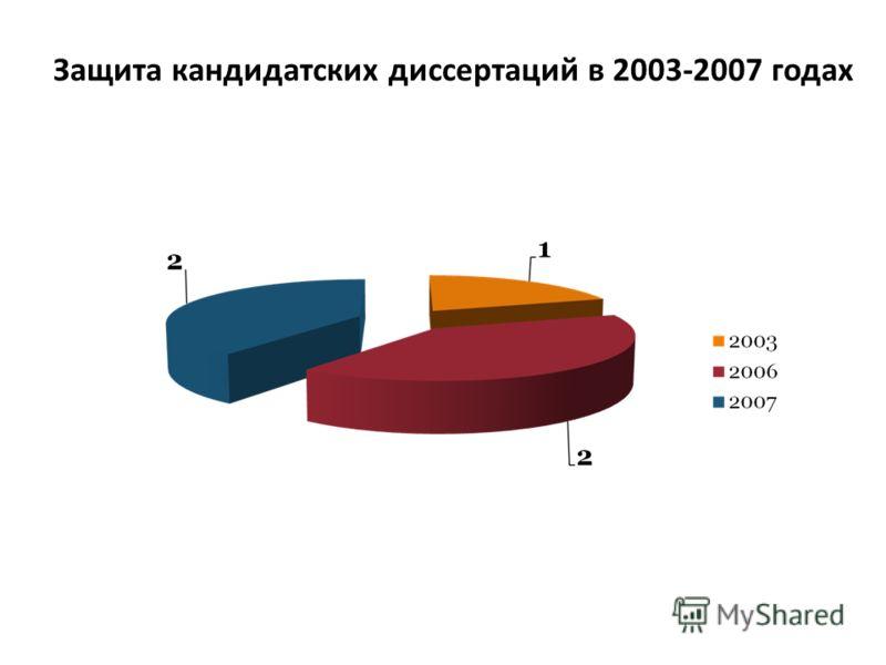 Защита кандидатских диссертаций в 2003-2007 годах