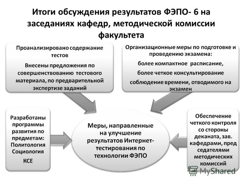 Итоги обсуждения результатов ФЭПО- 6 на заседаниях кафедр, методической комиссии факультета