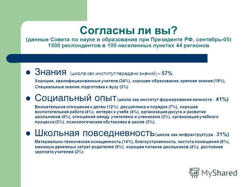 Согласны ли вы? (данные Совета по науке и образования при Президенте РФ, сентябрь-05) 1500 респондентов в 100 населенных пунктах 44 регионов Знания (школа как институт передачи знаний) – 57% Хорошие, квалифицированные учителя (34%), хорошее образован