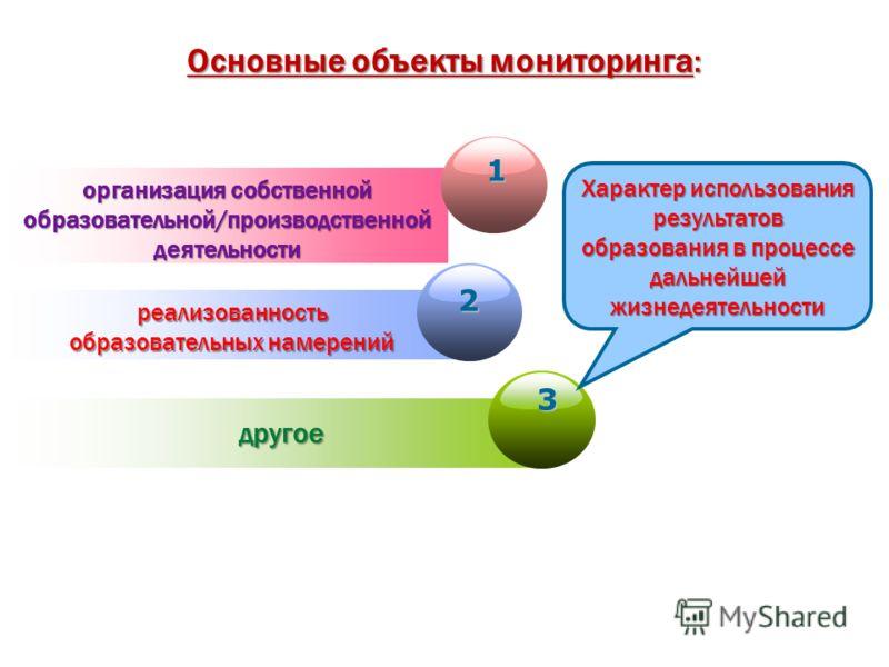 Основные объекты мониторинга: 1 организация собственной образовательной/производственной деятельности 2 реализованность образовательных намерений 3 другое Характер использования результатов образования в процессе дальнейшей жизнедеятельности
