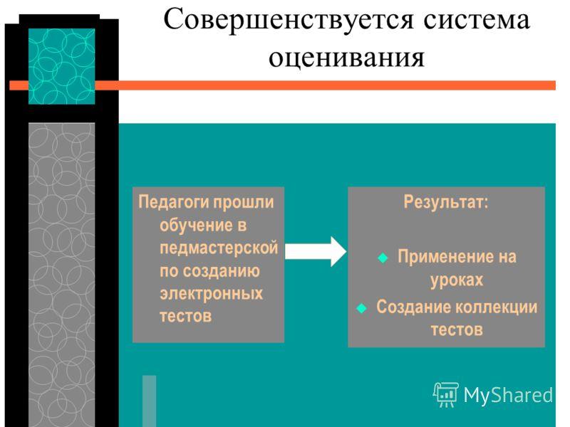 Совершенствуется система оценивания Педагоги прошли обучение в педмастерской по созданию электронных тестов Результат: Применение на уроках Создание коллекции тестов