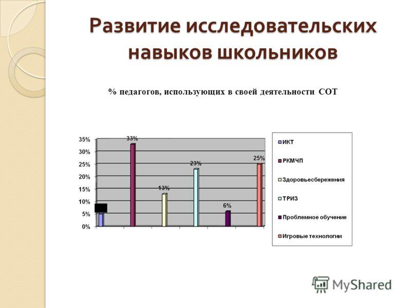 % педагогов, использующих в своей деятельности СОТ