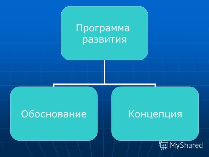 Программа развития ОбоснованиеКонцепция