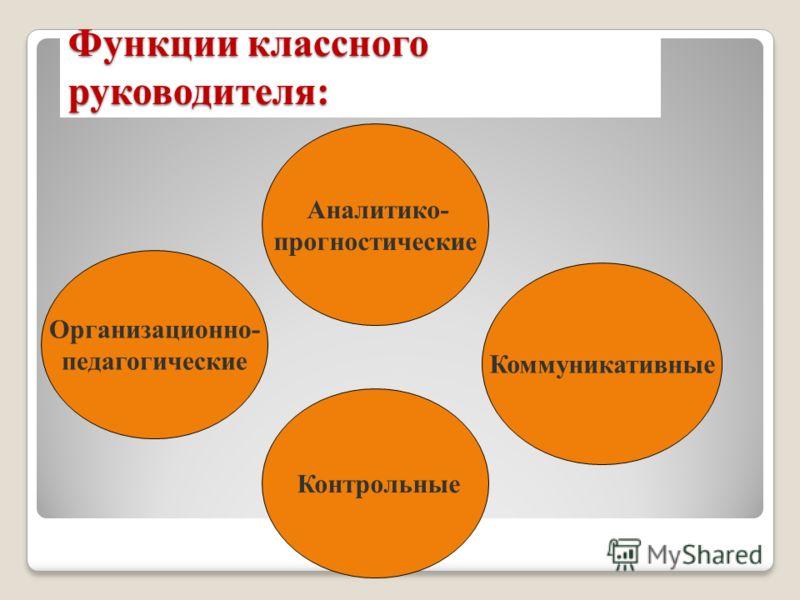 Функции классного руководителя: Аналитико- прогностические Коммуникативные Организационно- педагогические Контрольные